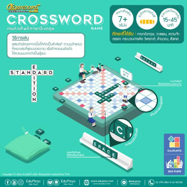ครอสเวิร์ดเกม รุ่นทั่วไป (มัธยม) ชุดกระดาษ Crossword Game เกมต่อศัพท์ภาษาอังกฤษ