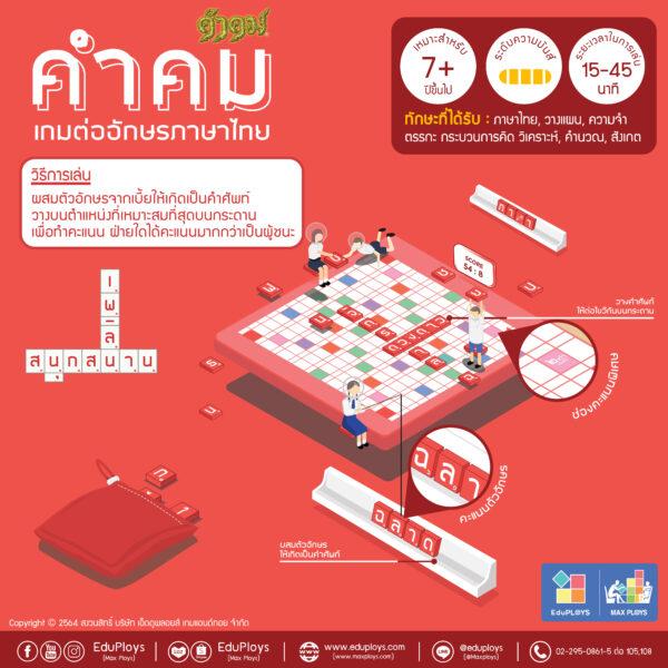 คำคม รุ่นทั่วไป (ประถม - มัธยม) ชุดมาตรฐาน Kumkom เกมต่ออักษรภาษาไทย
